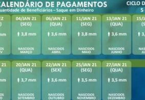 Calendário de saques do Auxílio Emergêncial