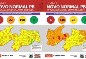 Paraíba tem piora considerável em 19ª avaliação do Plano Novo Normal; veja